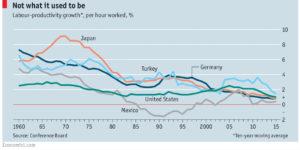 الايكونومست: الرواتب المنخفضة سبب ونتيجة للإنتاجية المنخفضة – ترجمة: شادن النصيان